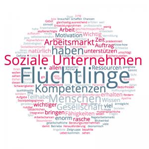 Wordcloud Flüchtlinge