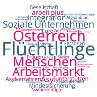 asyl&arbeitsmarktintegration: Das erste arbeit plus – Themenpapier ist da!