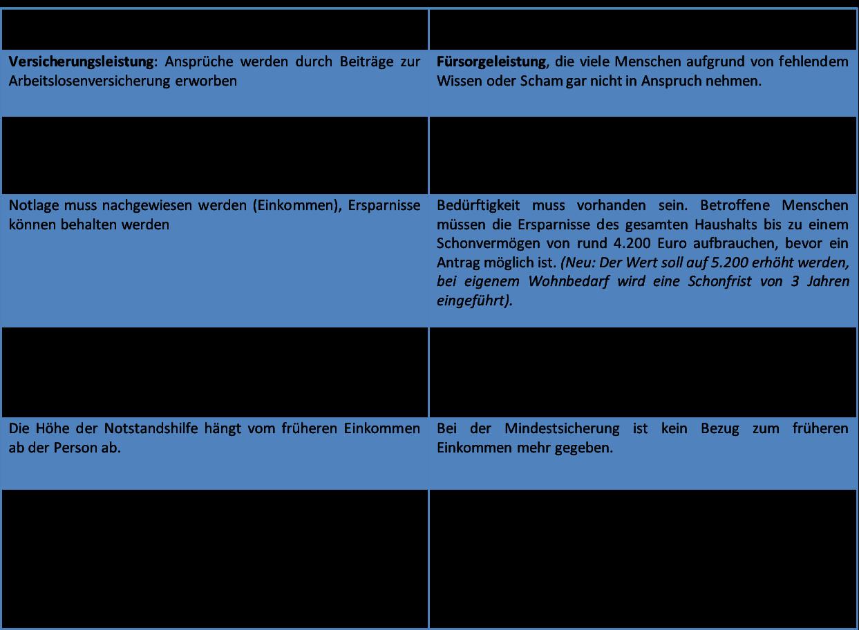 Kommentar Ein Explosives Gesamtpaket In Der Arbeitsmarktpolitik